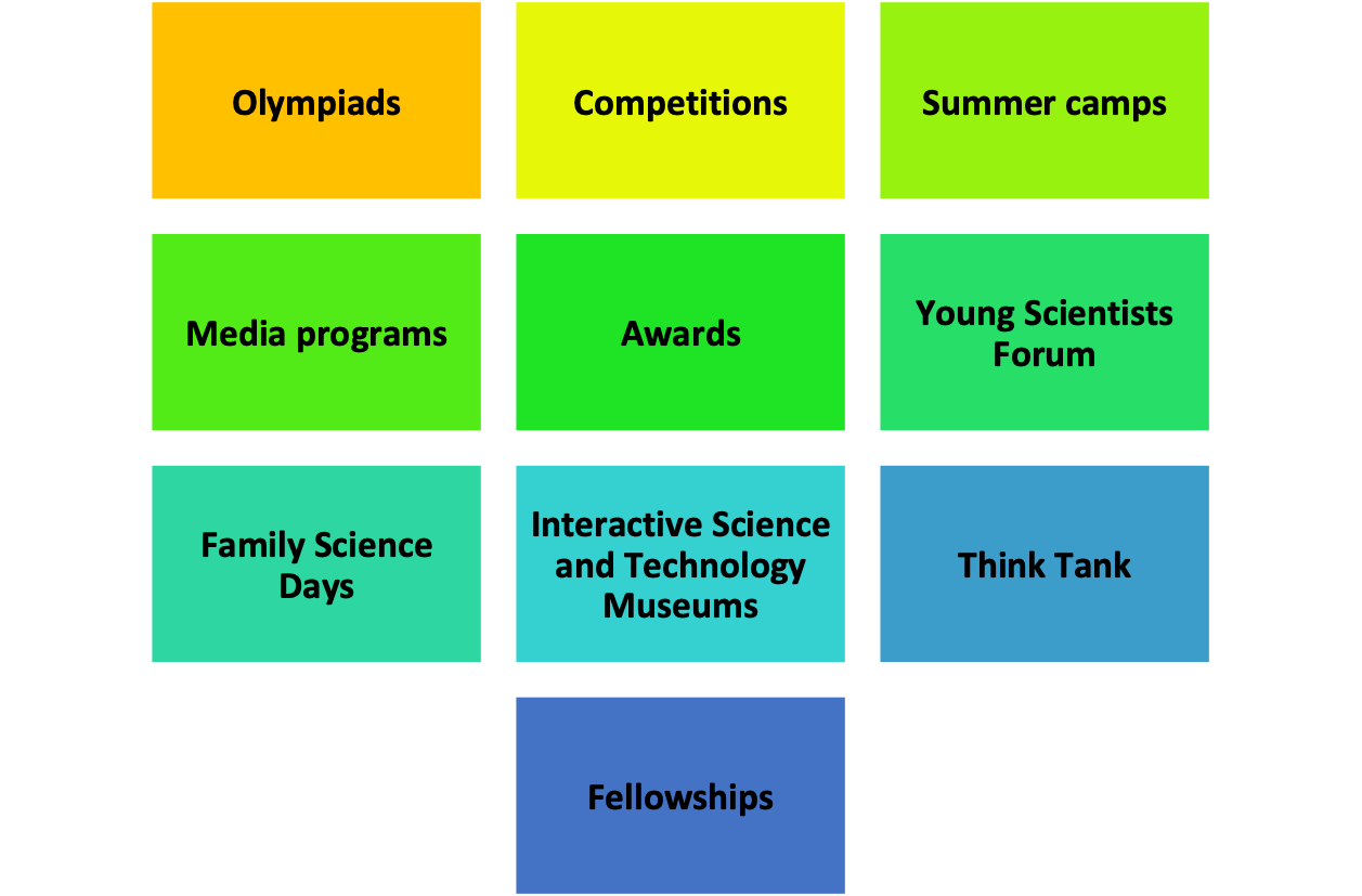 science communication program